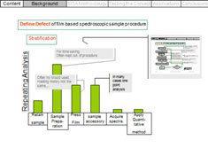 Microptik Project management